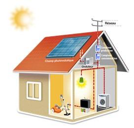 panneaux-photovoltaiques-autonome