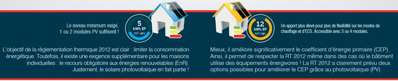 panneaux photovolta ques pour l autoconsommation. Black Bedroom Furniture Sets. Home Design Ideas