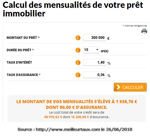 pret-300000-euros-15-ans